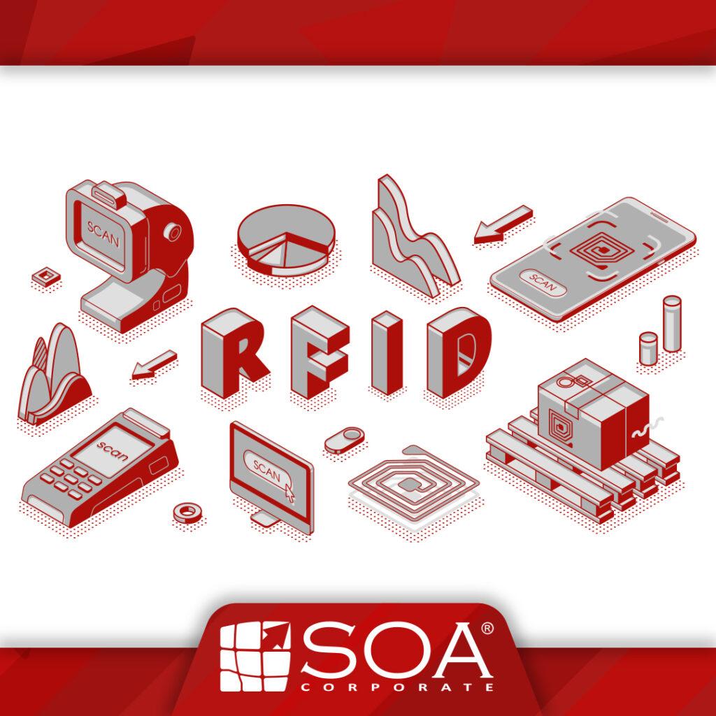 Digital Transformation e IT in SOA Corporate